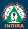 ISBS Pune